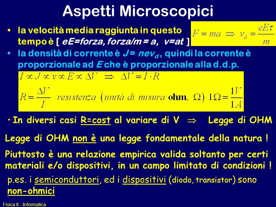 Aspetti Microscopici la velocità media raggiunta in questo tempo è [ eE=forza, forza/m = a, v=at ]